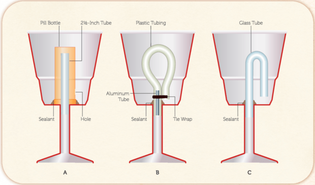 Build A Quot Tantalus Cup Quot With A Hidden Siphon To Prank Your