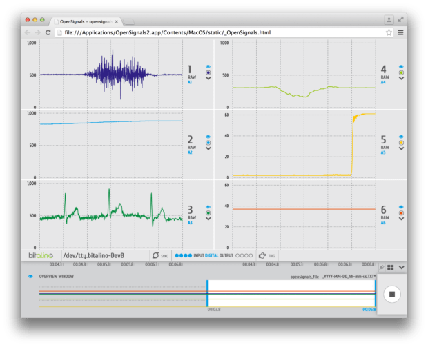 The OpenSignals platform allows web-based viewing and recording of your biosignals from the BITalino