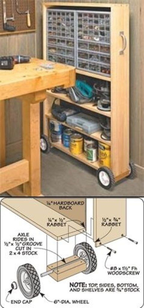 Miraculous 20 Brilliant Tool Storage Solutions Make Gmtry Best Dining Table And Chair Ideas Images Gmtryco