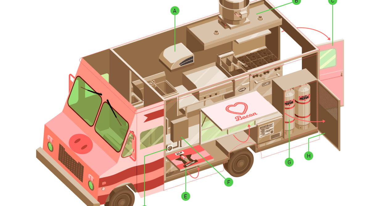 15 Ingredients For Building The Perfect Food Truck Make