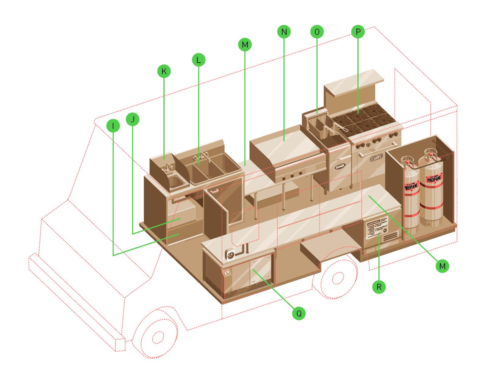 foodtruckinterior?resize\=620%2C466 grote light box wiring diagram stop light wiring diagram, grote grote lights wiring diagram at readyjetset.co