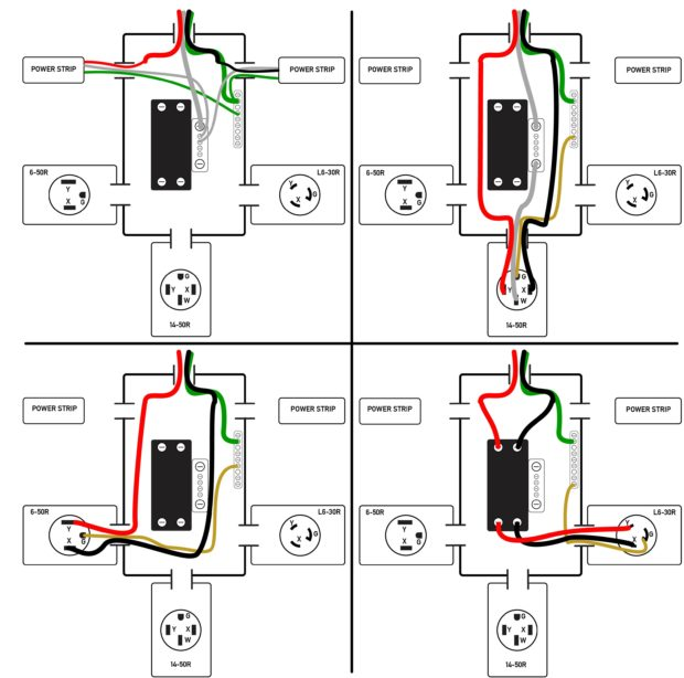 Figure 21 – Each outlet's wiring