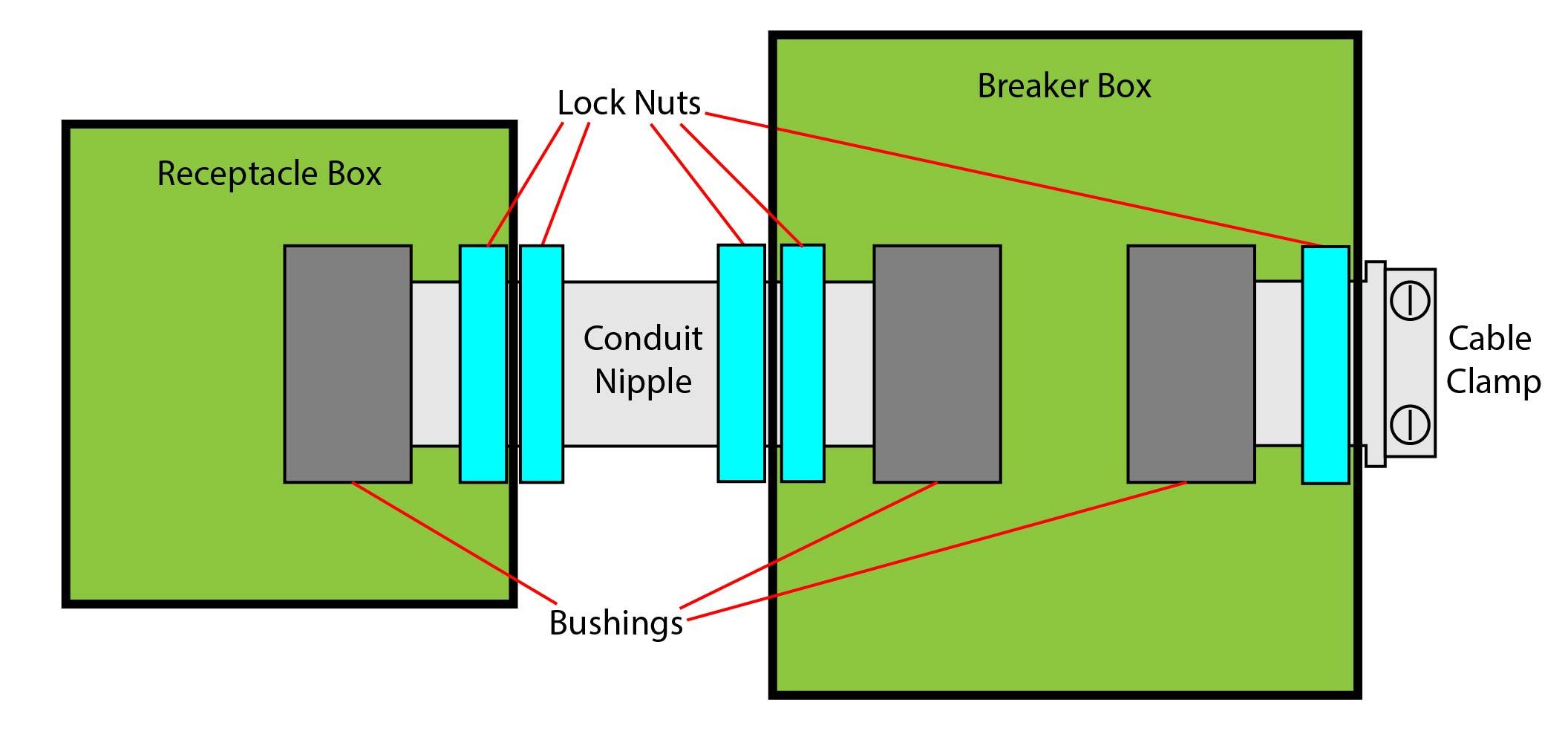 50 amp plug wiring diagram dolgular 50 amp welder wiring diagram dolgular asfbconference2016 Image collections