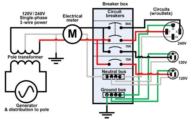 Wiring 240v 50 Hz Generator Schematic - exclusive wiring ... on