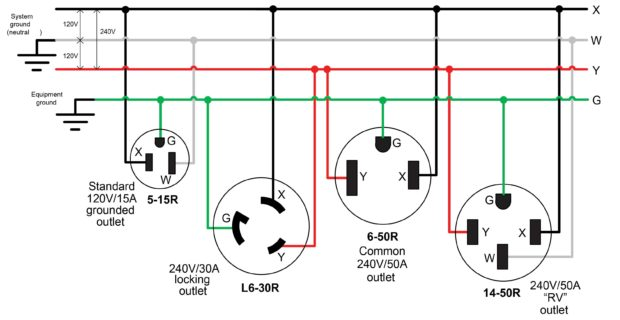 230v single phase hookup wiring diagram colors understanding 240v ac power for heavy duty power tools make  understanding 240v ac power for heavy