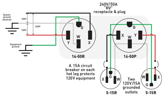Figure 8: Type 14 can convert into two 120V circuits