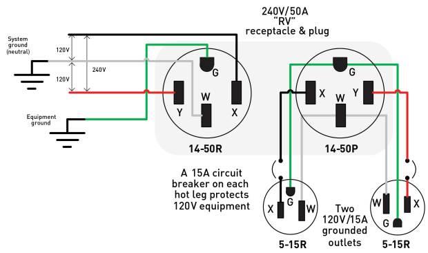 Understanding 240V AC Power for HeavyDuty Power Tools   Make: