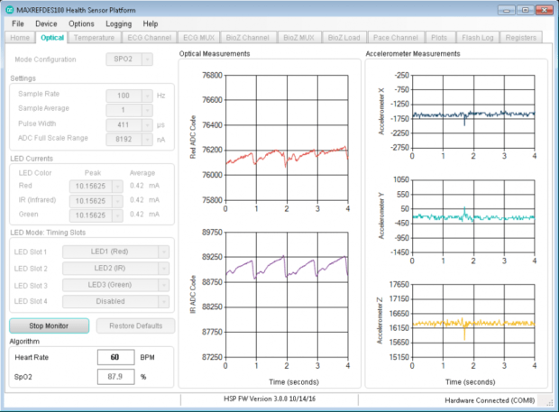 Figure 11: Optical heart rate sensor data