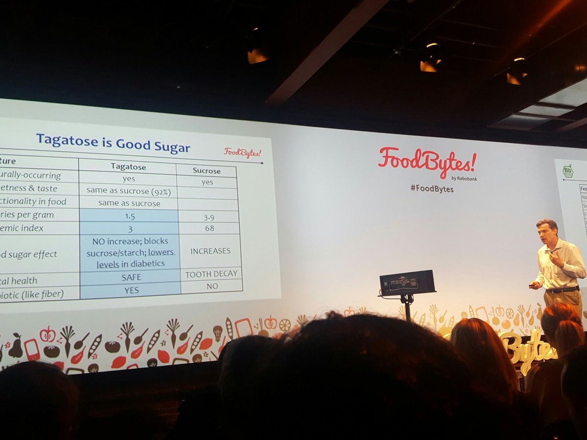 Edible Innovations: Dr. Wichelecki Makes Good Sugar