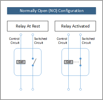 4 ways to control electronic relays make five wire 12 volt relay wiring figure 1 normally open relay operation
