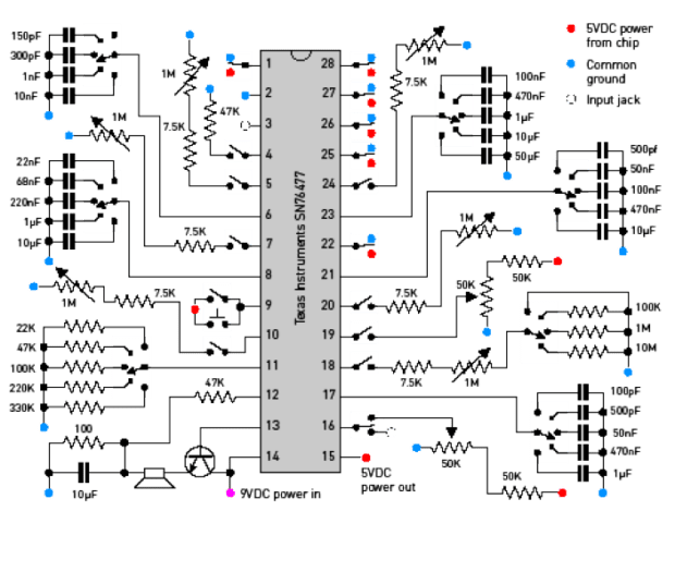 Space Invaders Synthesizer | Make:
