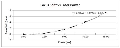Source: https://www.ophiropt.com/laser--measurement/knowledge-center/article/11347