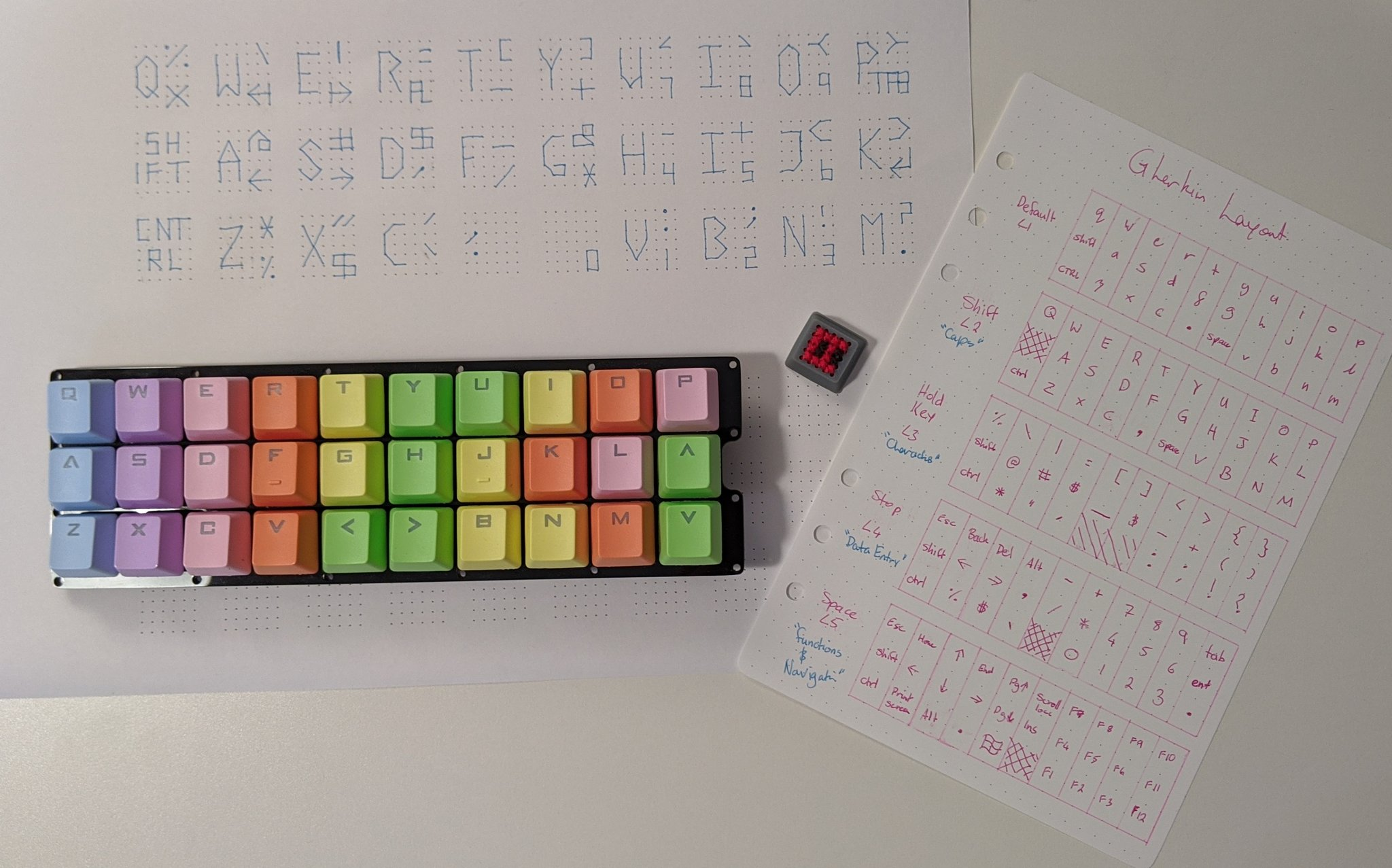 3D Printing and Cross Stitch Meet in a Creative Keycap | Make: