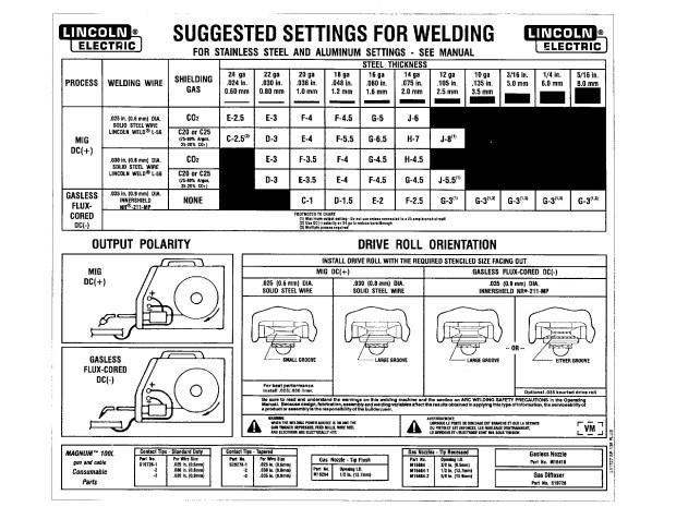Welding Primer