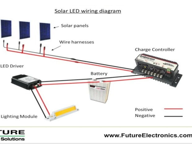 Solar LED Outdoor Lighting