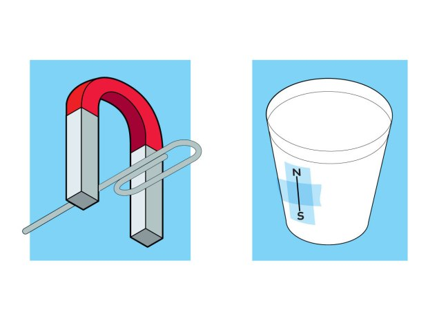 Cup Positioning System