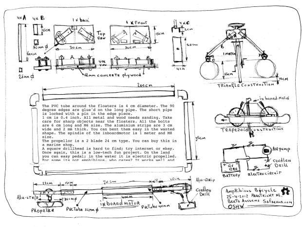 Berto's Amphi-Cycle