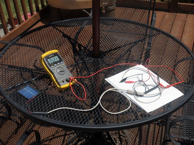 Solar USB Charger