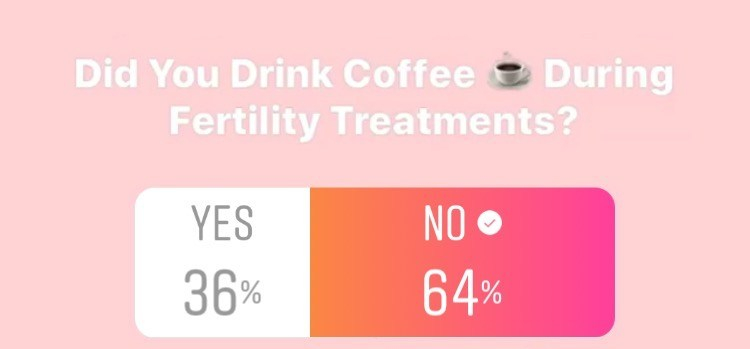 Coffee and IVF