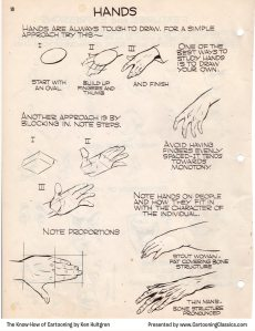 The Know-How of Cartooning by Ken Hultgren
