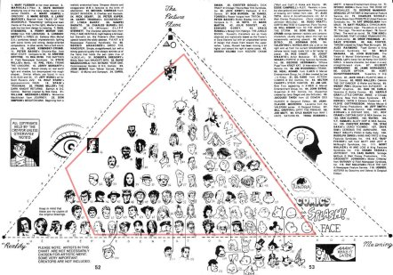 Understanding-Comics-BigT