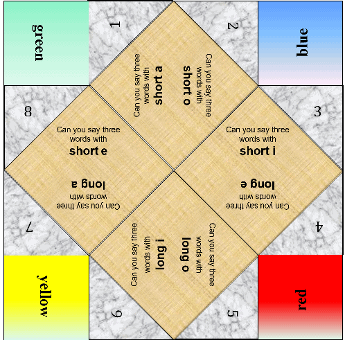 Chitter Chatter  Phonics  fortune teller – 5 ABC, Vowels and a template