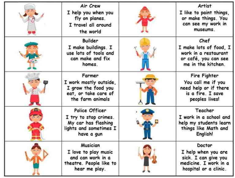 Jobs and Occupations Dominoes FOr Kindergarten, Primary and ESL Students