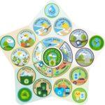Environment Service Patch Program®