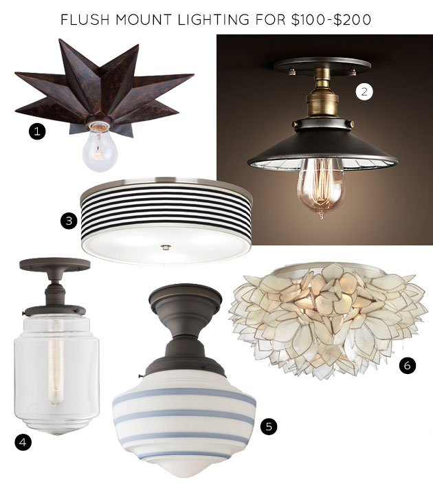 aqua flush bathroom ceiling light : brightpulse