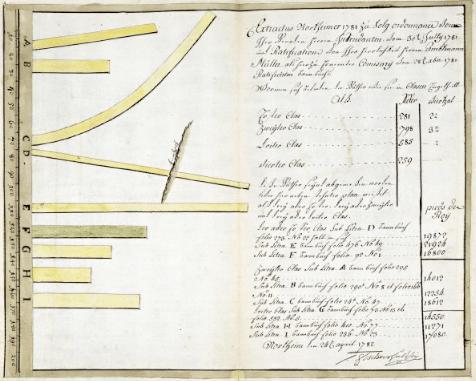 nordheim_1781