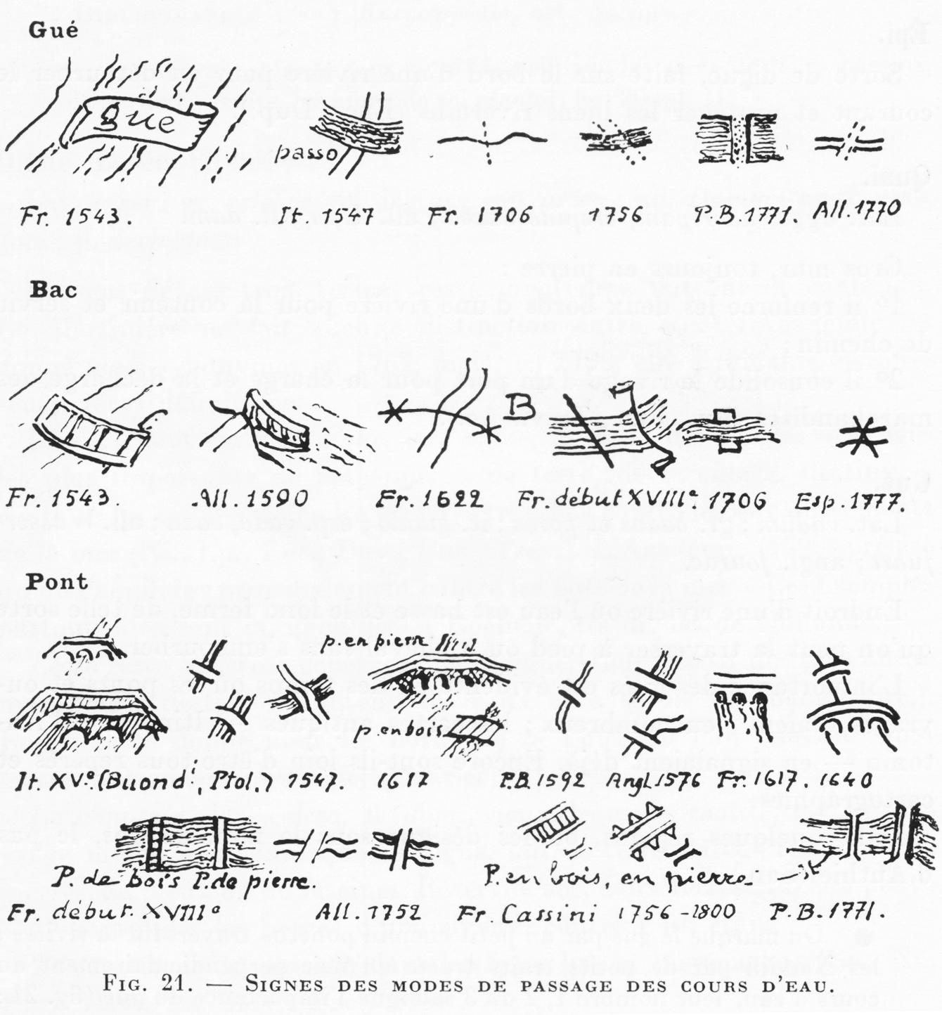 Map Symbols Historical