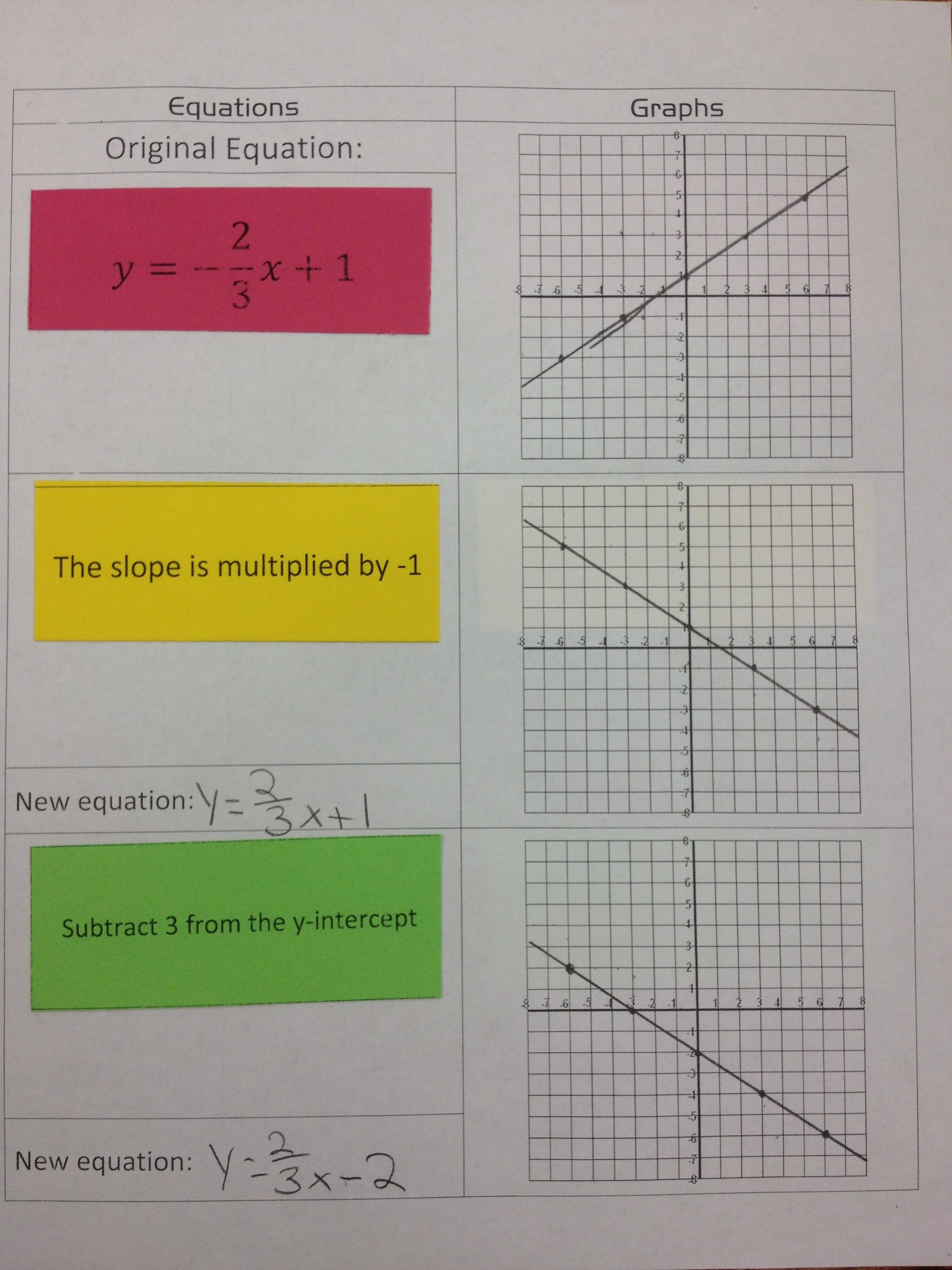 Changes In Linear Graph Exploration