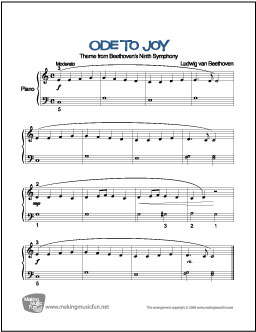 Top 10 Piano Pieces For Beginners Piano Sheet Music