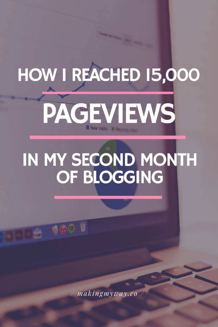 How I Reached 15,000 Pageviews In My Second Month Of Blogging