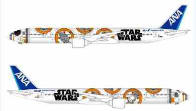 Photo of Star Wars: The Force Awakens: You can fly on a BB-8 Jet