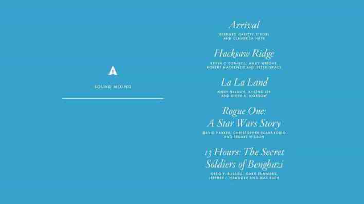 Star Wars: Rogue One nominated for two Oscars