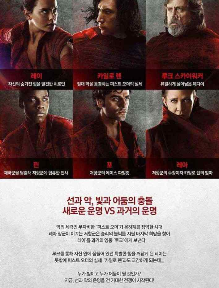 IMG 7215 - Star Wars: The Last Jedi South Korean character poster and description!