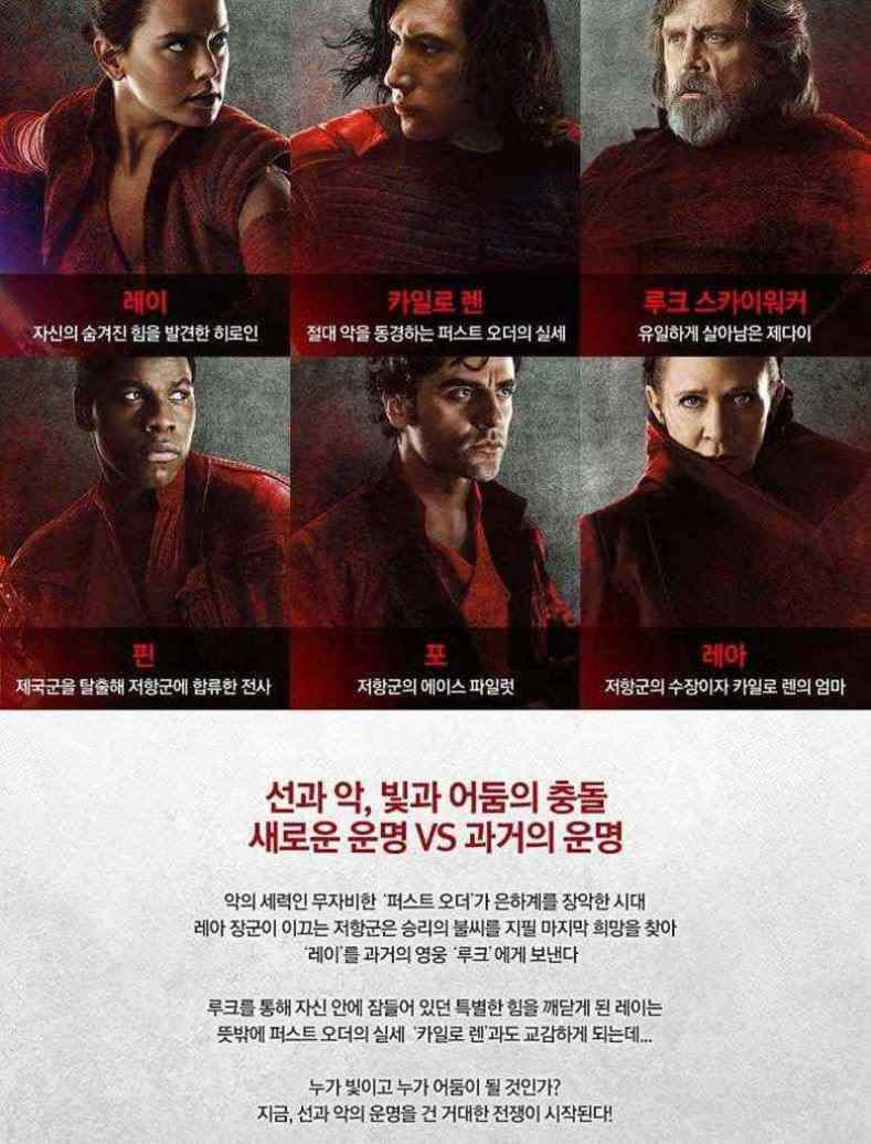 Star Wars: The Last Jedi South Korean character poster and description!