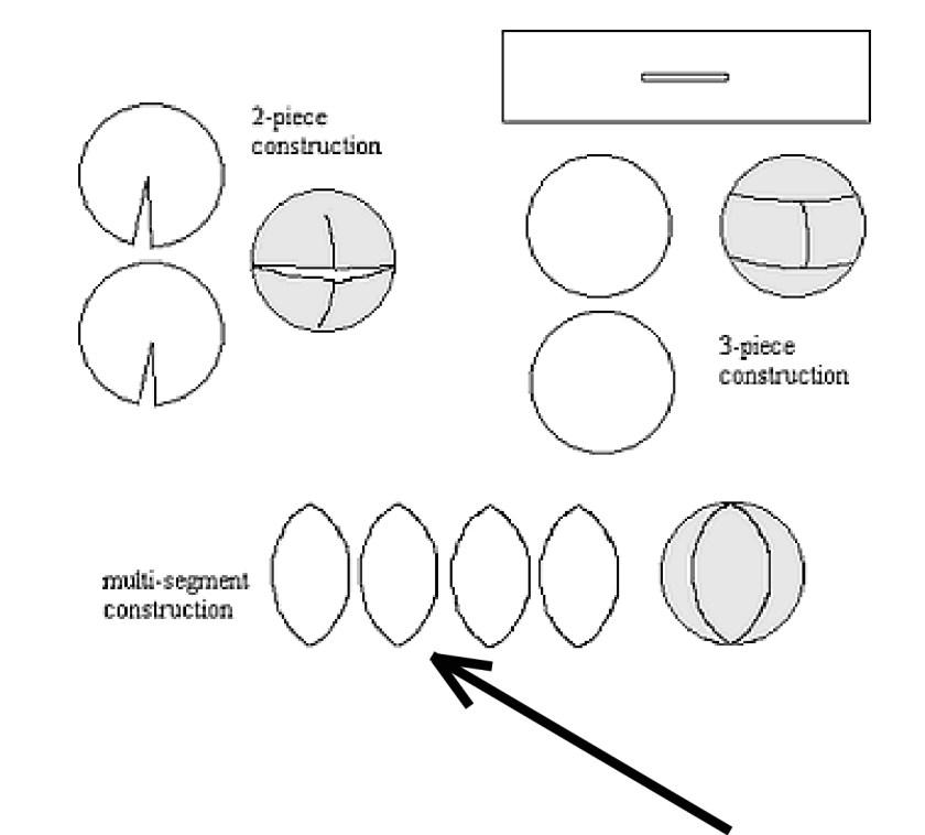 two-piece-three-and-multi-segment-paterns-291688.jpg