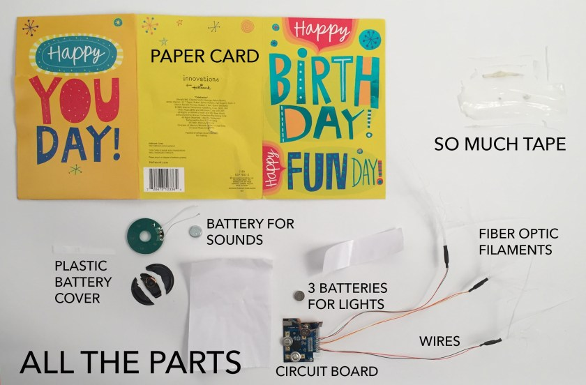COMPONENTS OF BIRTHDAY CARD