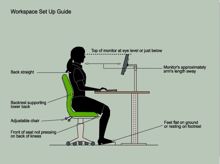 good_posture_office_chair_112_images_furniture_for_good_posture_office_chair-714x532