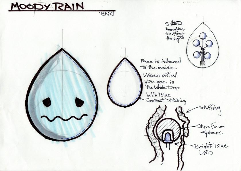 Drop Sketch.jpg