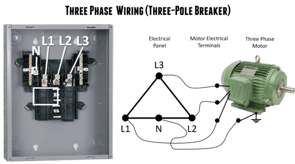 3phase for the shop 3phase vs 1phase power  making