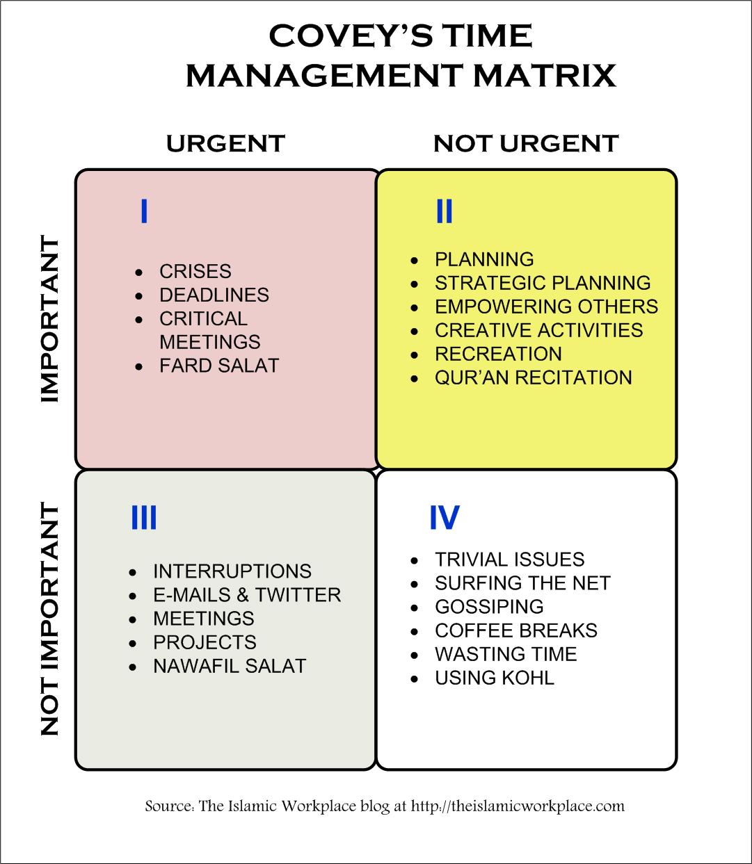 Time Management For Muslims And Muslimas