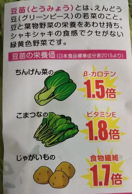 豆苗の栄養価
