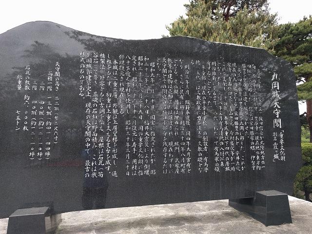 丸岡城石碑