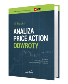 Analiza price action: odwroty