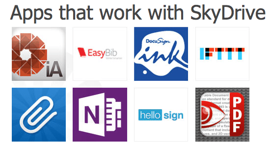 Apps that work with SkyDrive