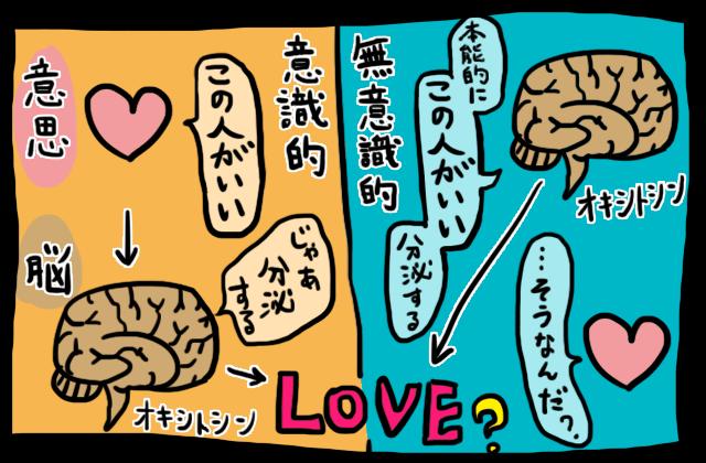 どっちが愛か