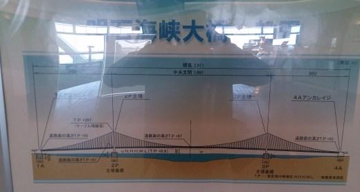 2-6明石海峡の大橋の見取り図